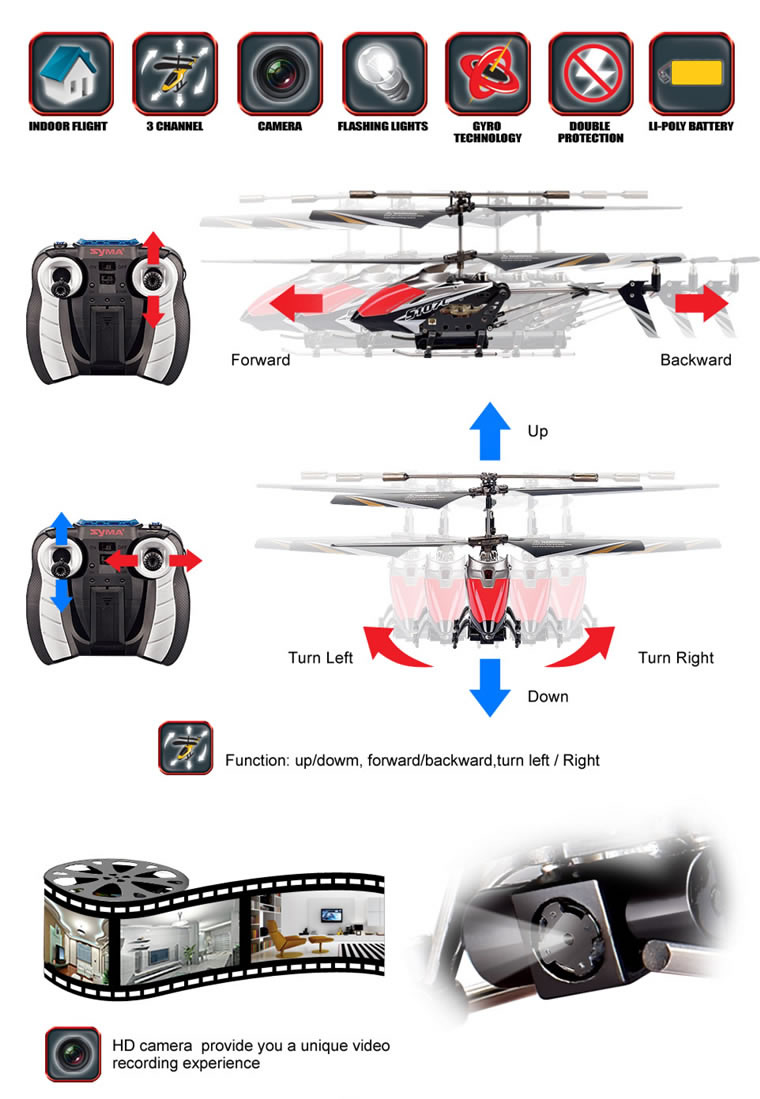 syma s107c camera wiring diagram   32 wiring diagram