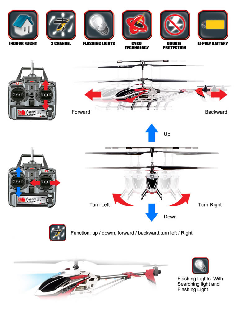syma s301g 3ch rc helicopter with gyro blue out of stock. Black Bedroom Furniture Sets. Home Design Ideas