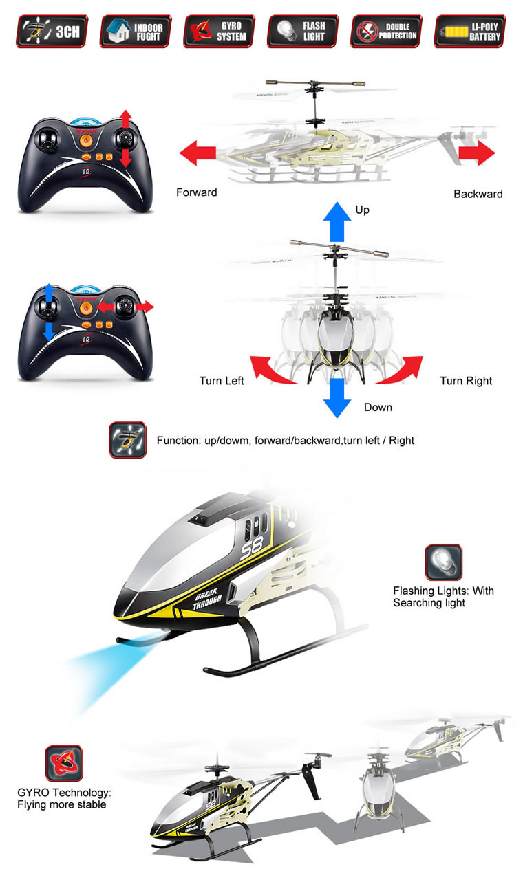 Syma S8 CELERITY 3-Channel Remote Control Helicopter Black