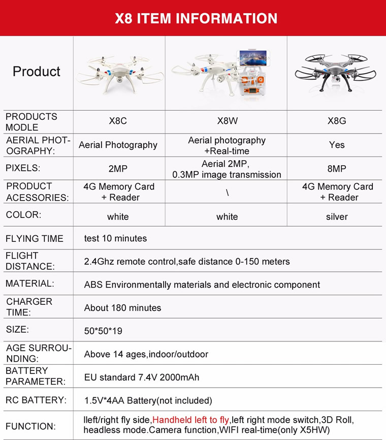 Syma X8G with 5MP Wide Angle HD Camera Quadcopter Silvery